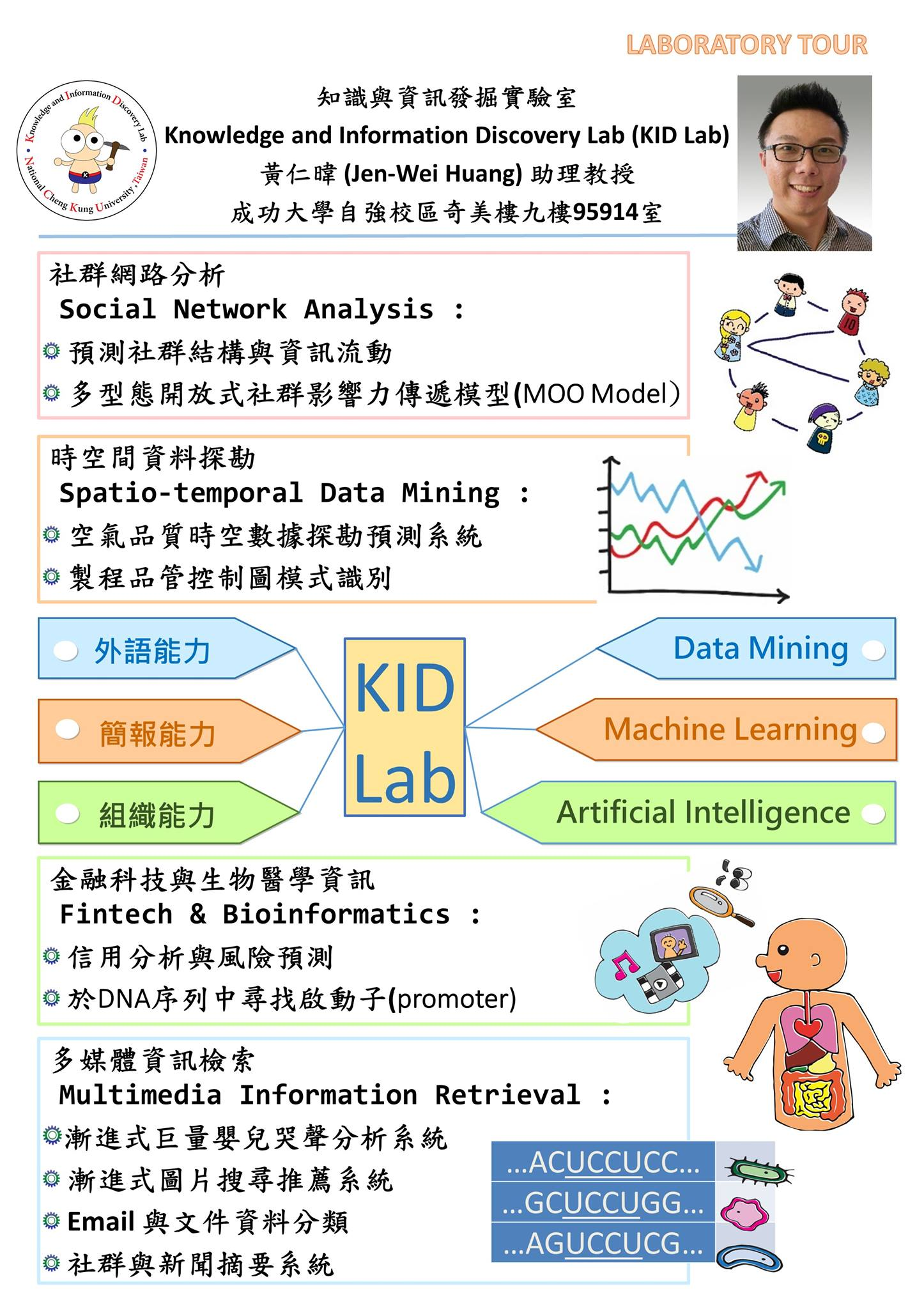 About KID Lab